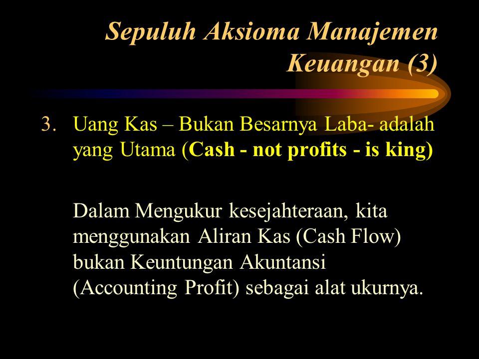 Sepuluh Aksioma Manajemen Keuangan (3)