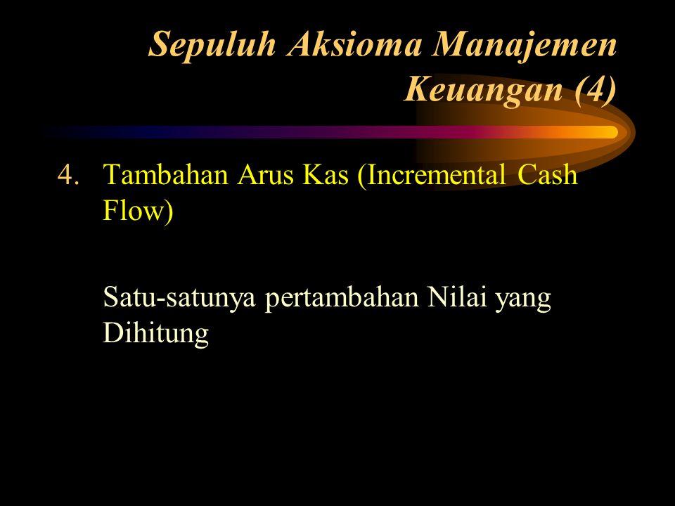 Sepuluh Aksioma Manajemen Keuangan (4)