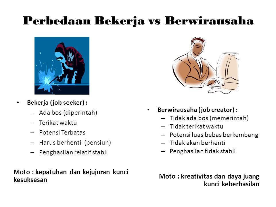 Perbedaan Bekerja vs Berwirausaha
