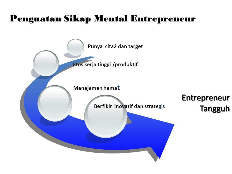 Penguatan Sikap Mental Entrepreneur