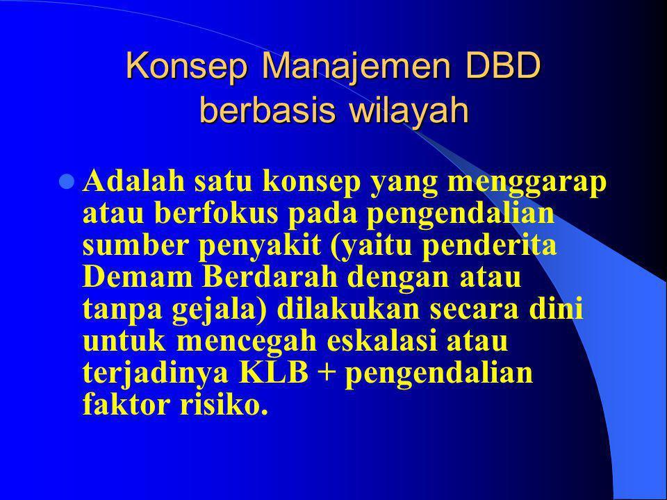 Konsep Manajemen DBD berbasis wilayah