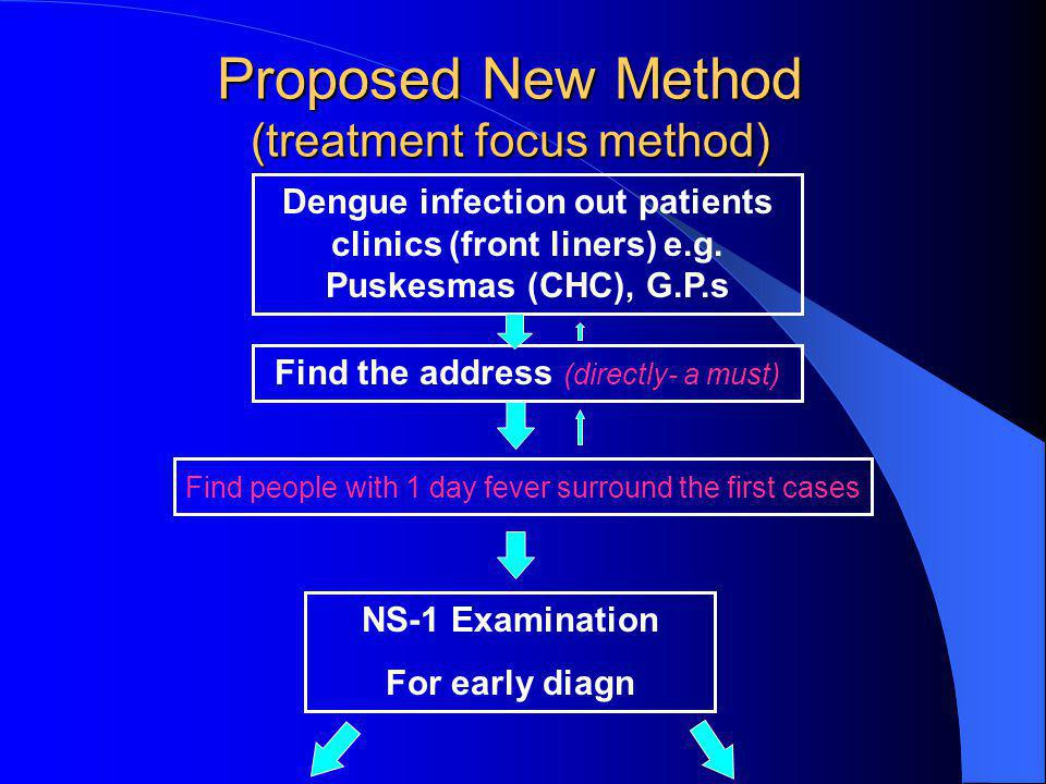 Proposed New Method (treatment focus method)