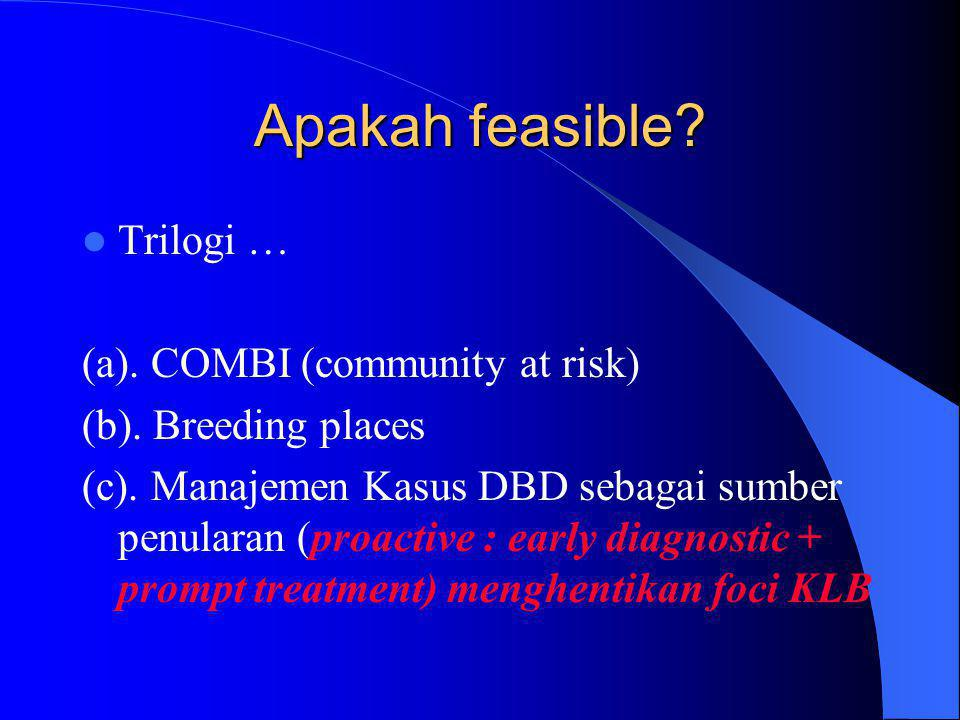 Apakah feasible Trilogi … (a). COMBI (community at risk)