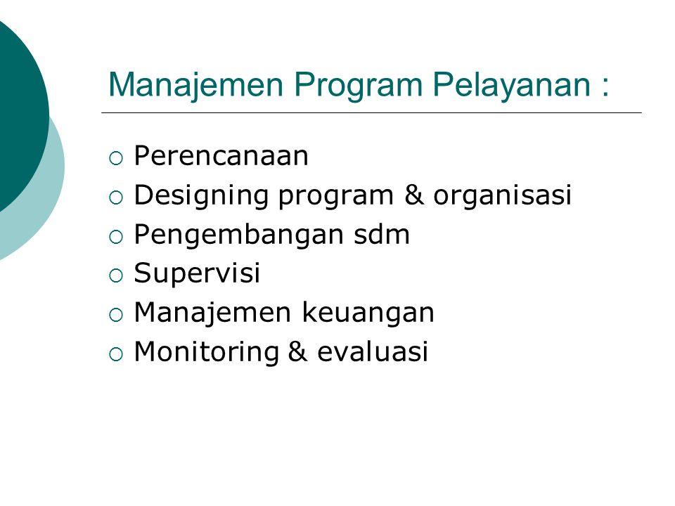 Manajemen Program Pelayanan :