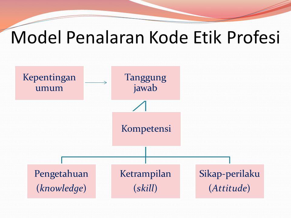 Model Penalaran Kode Etik Profesi