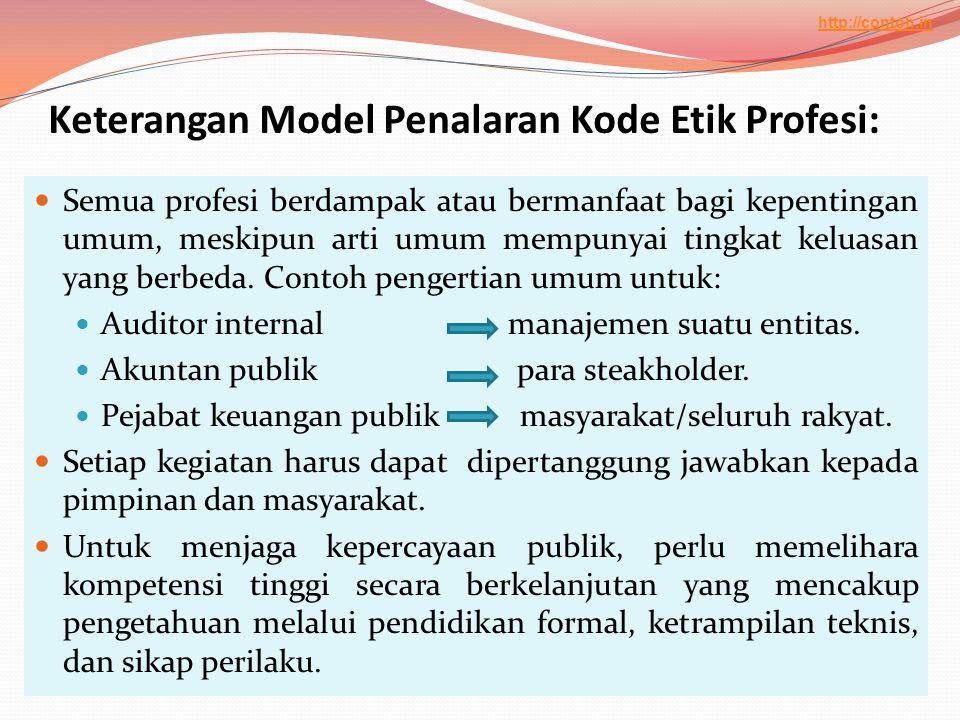 Keterangan Model Penalaran Kode Etik Profesi: