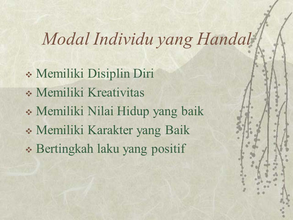 Modal Individu yang Handal
