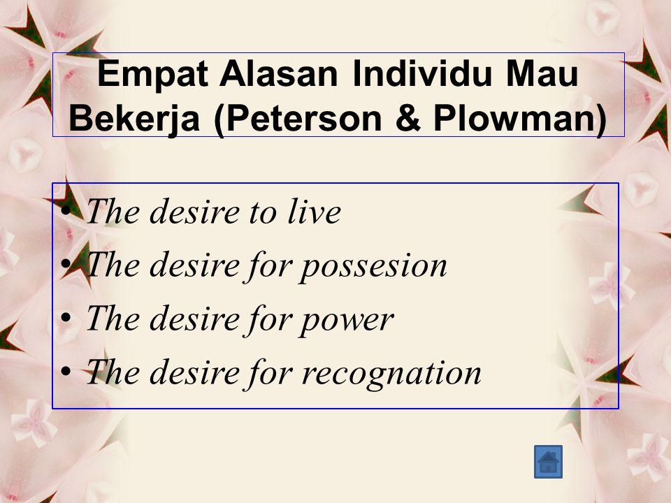 Empat Alasan Individu Mau Bekerja (Peterson & Plowman)
