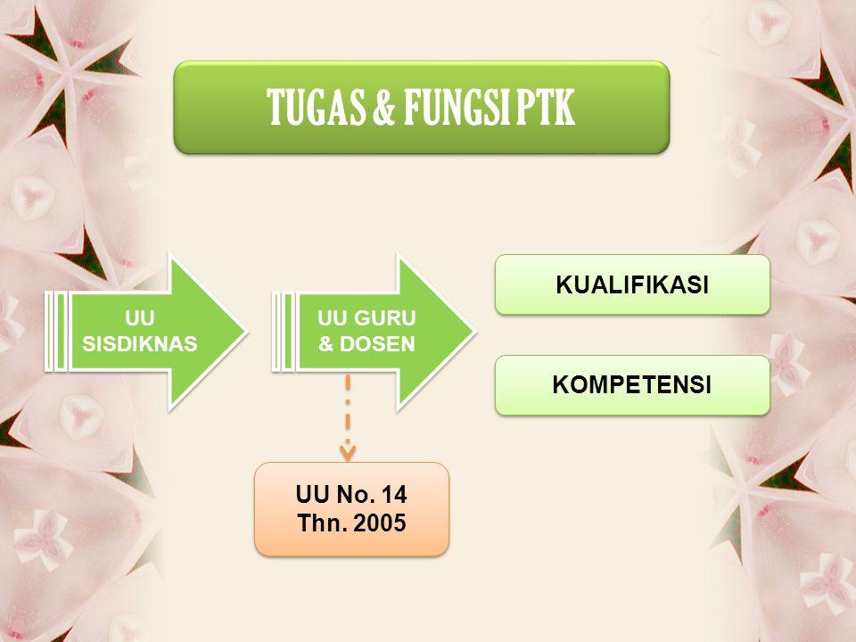 TUGAS & FUNGSI PTK KUALIFIKASI KOMPETENSI UU No. 14 Thn. 2005