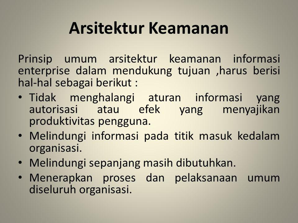 Arsitektur Keamanan Prinsip umum arsitektur keamanan informasi enterprise dalam mendukung tujuan ,harus berisi hal-hal sebagai berikut :