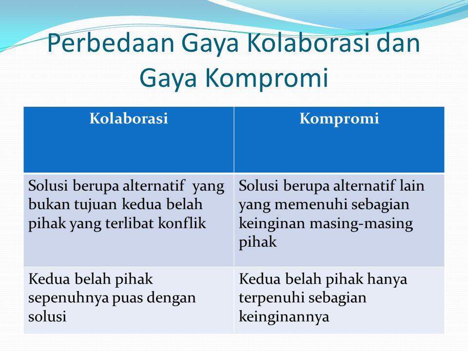 Perbedaan Gaya Kolaborasi dan Gaya Kompromi