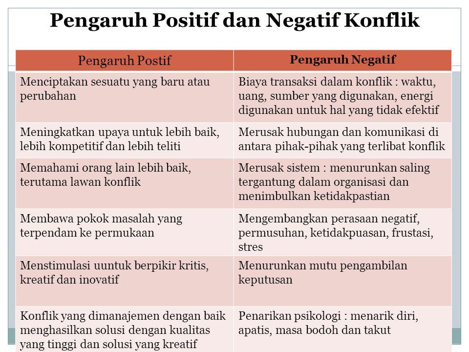 Pengaruh Positif dan Negatif Konflik
