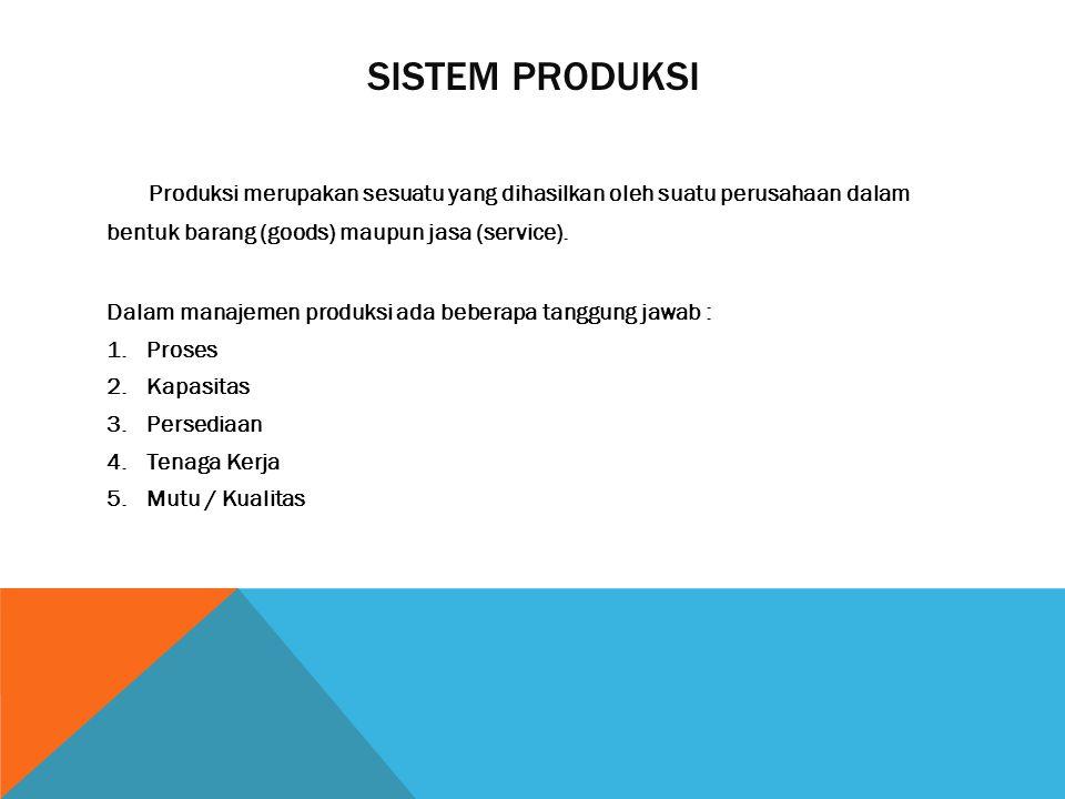 Sistem produksi Produksi merupakan sesuatu yang dihasilkan oleh suatu perusahaan dalam bentuk barang (goods) maupun jasa (service).