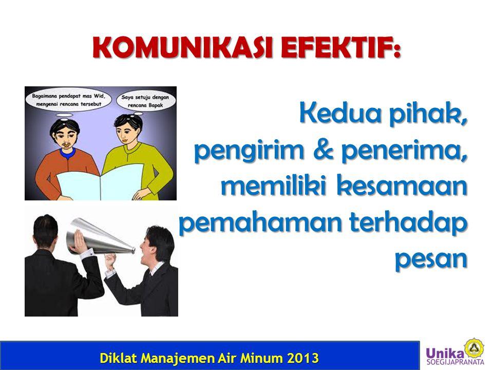 KOMUNIKASI EFEKTIF: Kedua pihak, pengirim & penerima, memiliki kesamaan pemahaman terhadap pesan