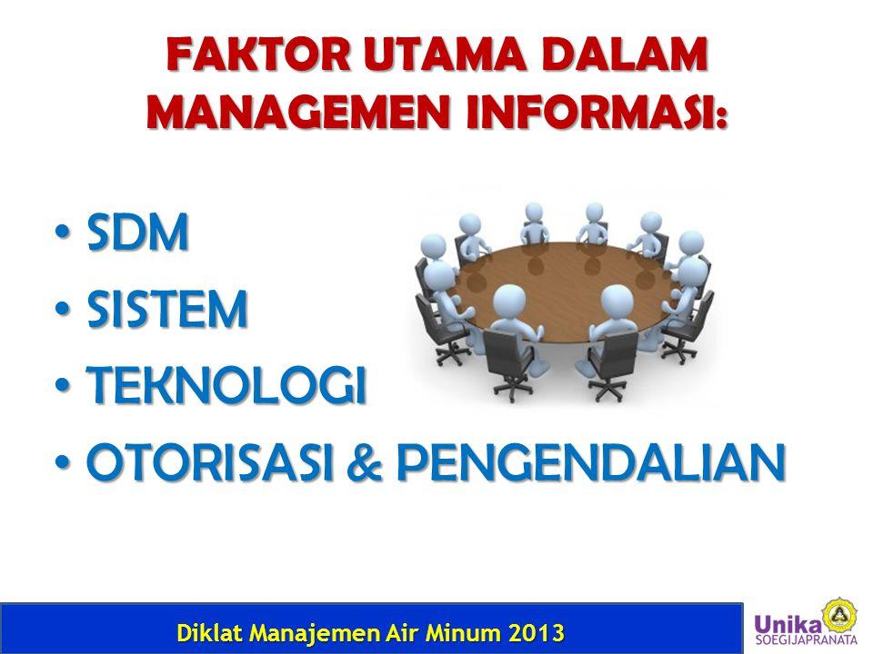 FAKTOR UTAMA DALAM MANAGEMEN INFORMASI: