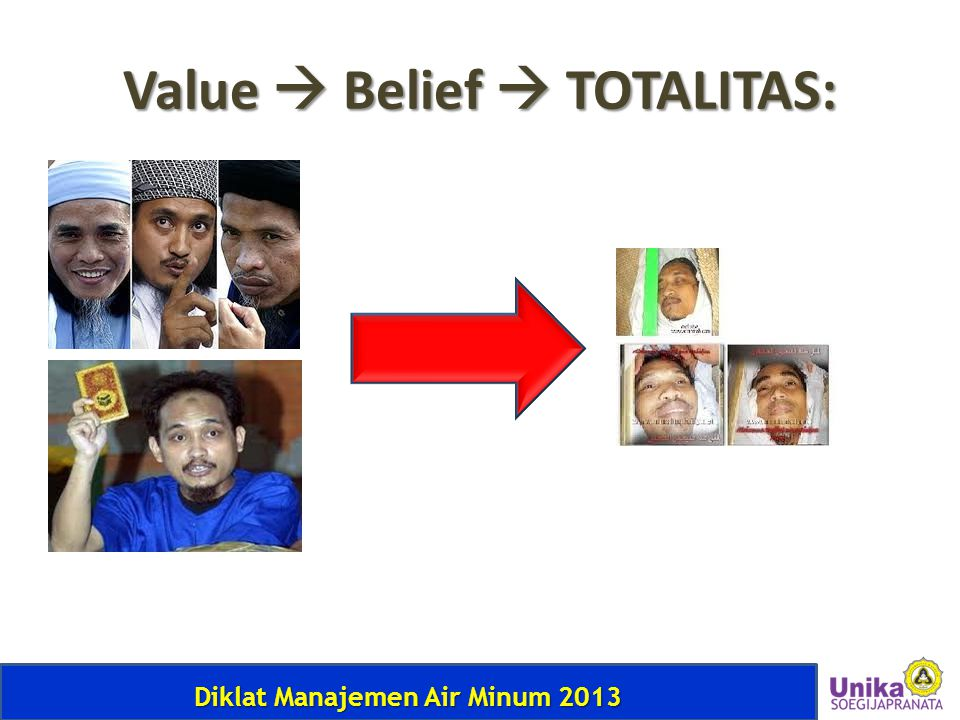 Value  Belief  TOTALITAS: