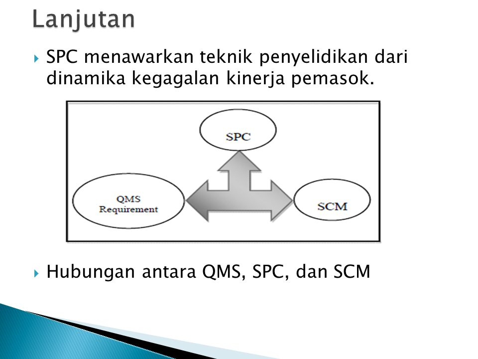 Lanjutan SPC menawarkan teknik penyelidikan dari dinamika kegagalan kinerja pemasok.
