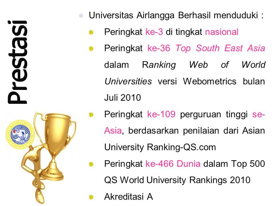 Prestasi Universitas Airlangga Berhasil menduduki :