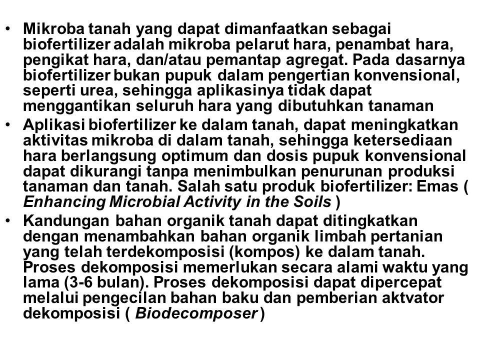 Mikroba tanah yang dapat dimanfaatkan sebagai biofertilizer adalah mikroba pelarut hara, penambat hara, pengikat hara, dan/atau pemantap agregat. Pada dasarnya biofertilizer bukan pupuk dalam pengertian konvensional, seperti urea, sehingga aplikasinya tidak dapat menggantikan seluruh hara yang dibutuhkan tanaman