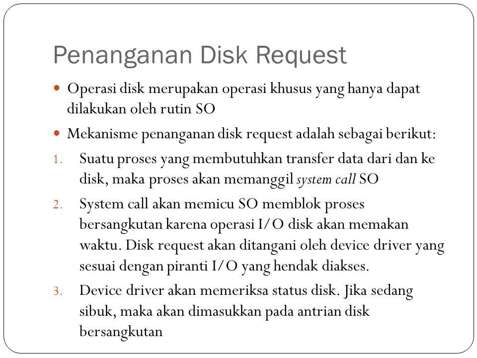 Penanganan Disk Request