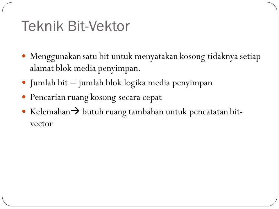 Teknik Bit-Vektor Menggunakan satu bit untuk menyatakan kosong tidaknya setiap alamat blok media penyimpan.