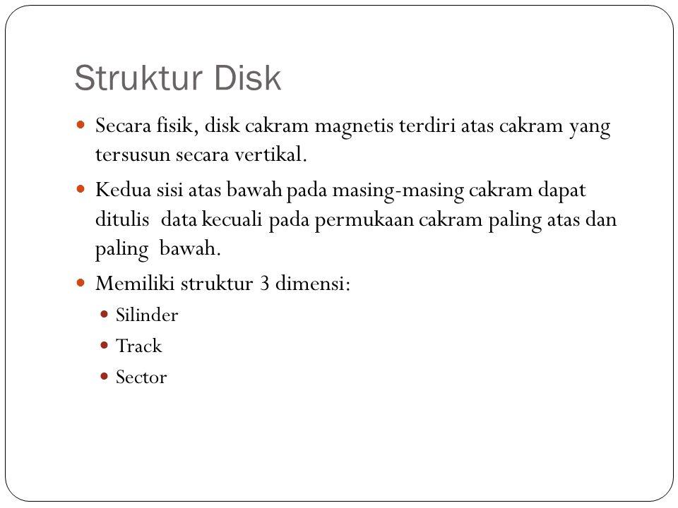 Struktur Disk Secara fisik, disk cakram magnetis terdiri atas cakram yang tersusun secara vertikal.