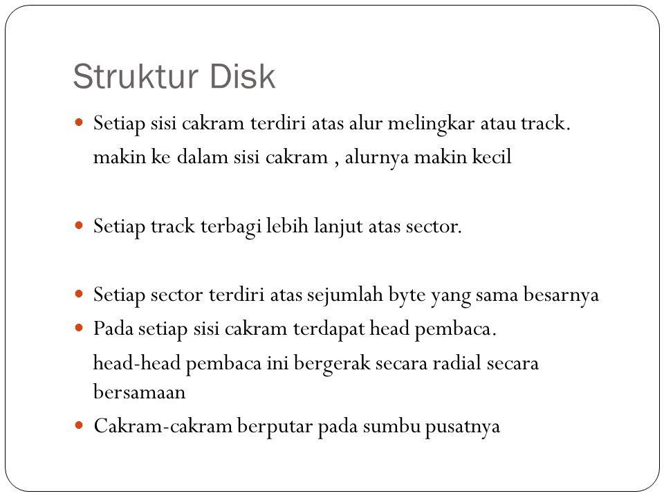Struktur Disk Setiap sisi cakram terdiri atas alur melingkar atau track. makin ke dalam sisi cakram , alurnya makin kecil.