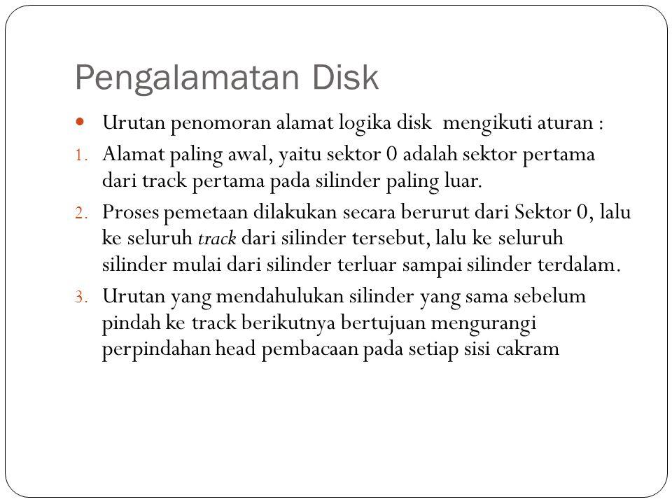 Pengalamatan Disk Urutan penomoran alamat logika disk mengikuti aturan :