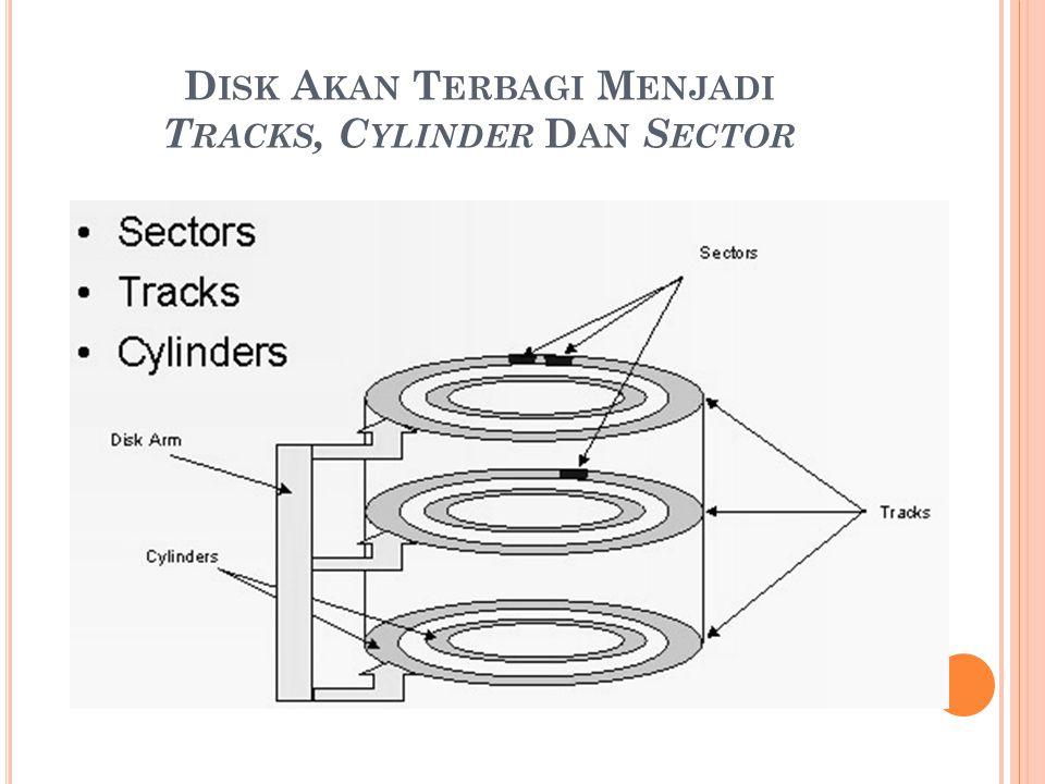 Disk Akan Terbagi Menjadi Tracks, Cylinder Dan Sector