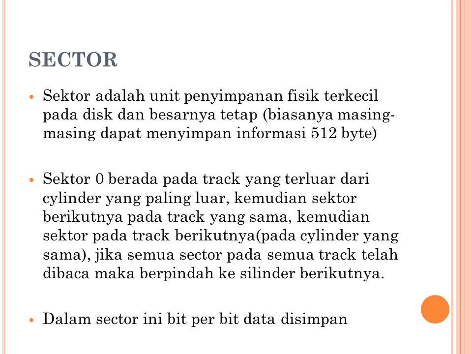SECTOR Sektor adalah unit penyimpanan fisik terkecil pada disk dan besarnya tetap (biasanya masing- masing dapat menyimpan informasi 512 byte)