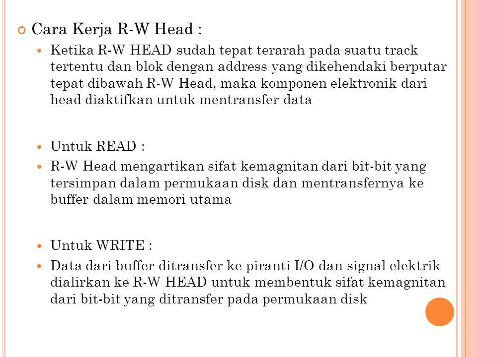Cara Kerja R-W Head :
