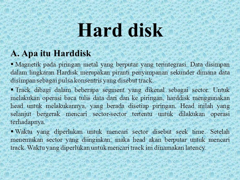Hard disk A. Apa itu Harddisk
