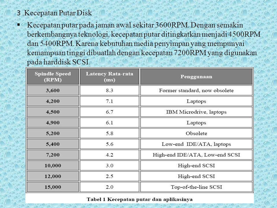 3 .Kecepatan Putar Disk