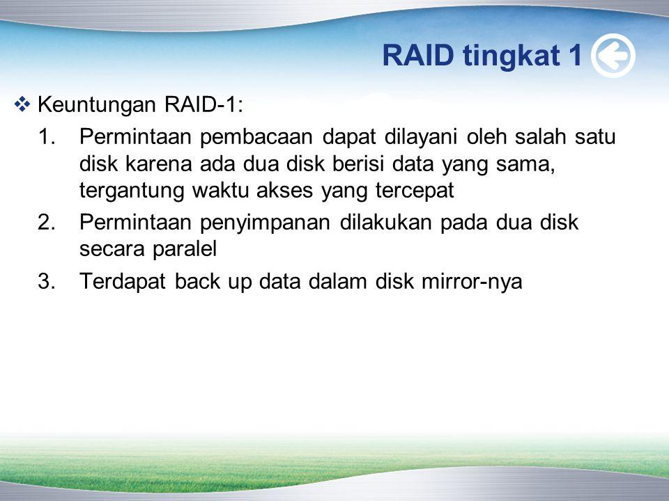 RAID tingkat 1 Keuntungan RAID-1: