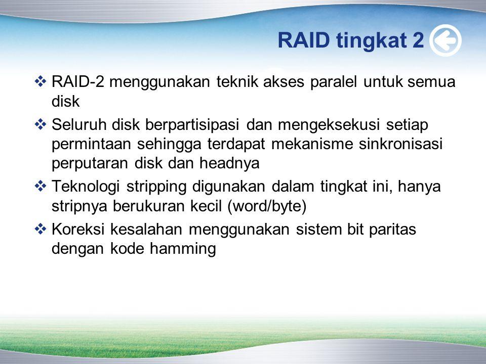 RAID tingkat 2 RAID-2 menggunakan teknik akses paralel untuk semua disk.