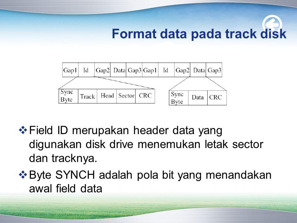 Format data pada track disk