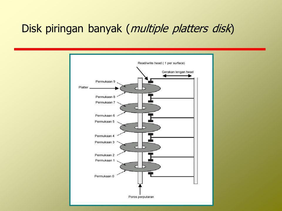 Disk piringan banyak (multiple platters disk)