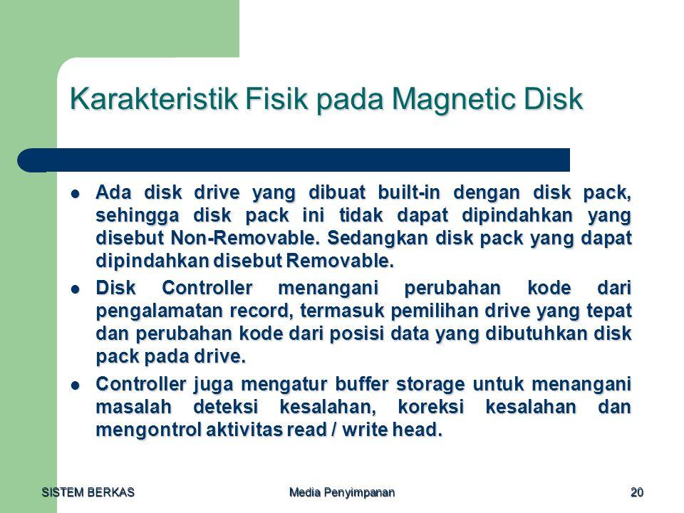 Karakteristik Fisik pada Magnetic Disk