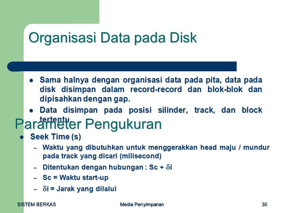 Organisasi Data pada Disk