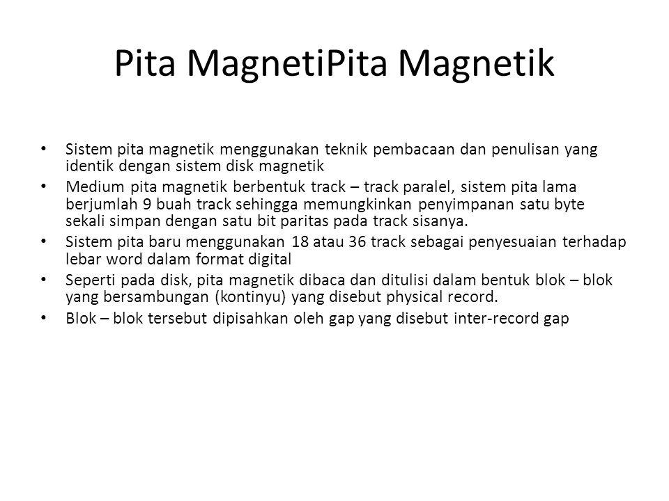 Pita MagnetiPita Magnetik