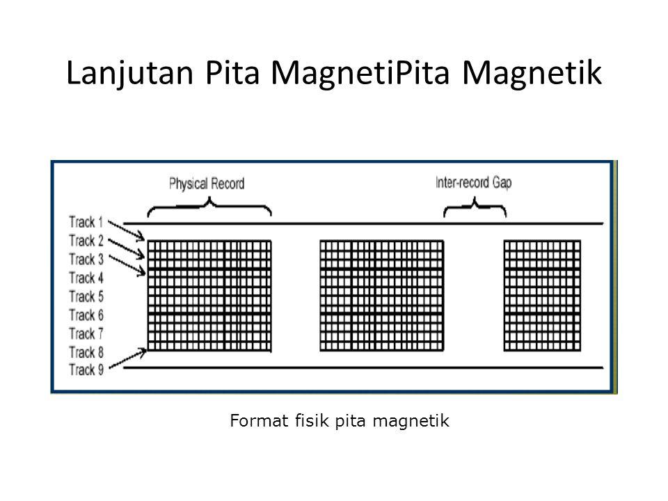 Lanjutan Pita MagnetiPita Magnetik