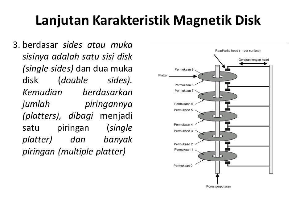 Lanjutan Karakteristik Magnetik Disk