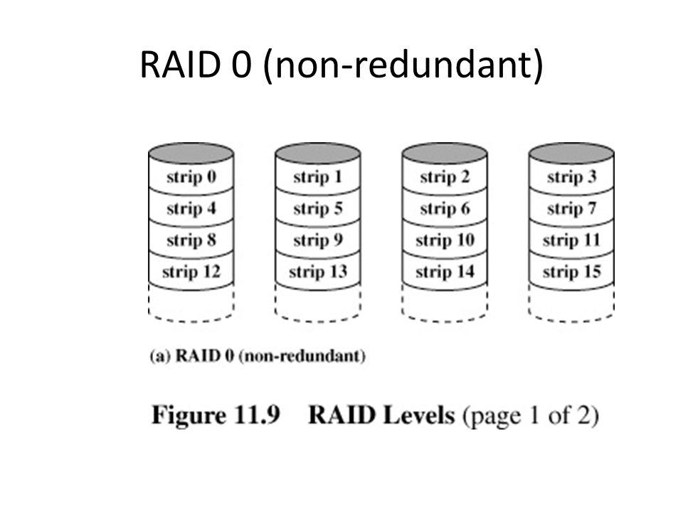RAID 0 (non-redundant)