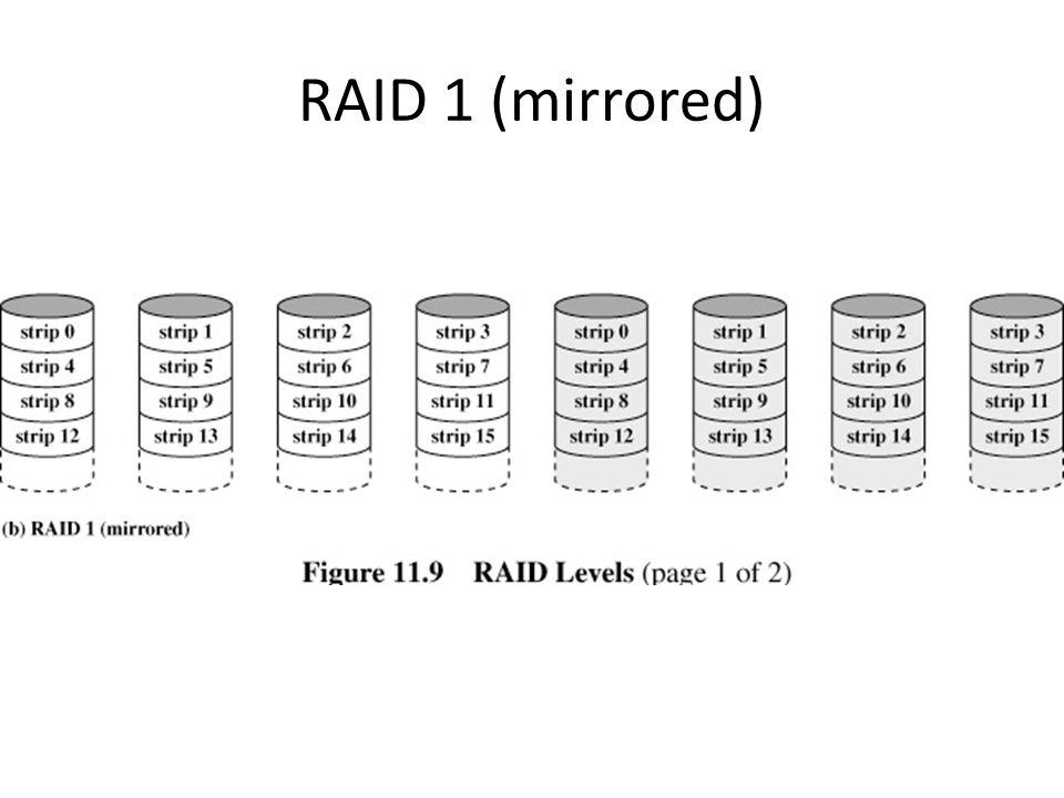 RAID 1 (mirrored)