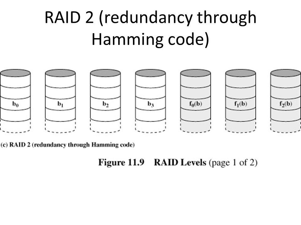RAID 2 (redundancy through Hamming code)