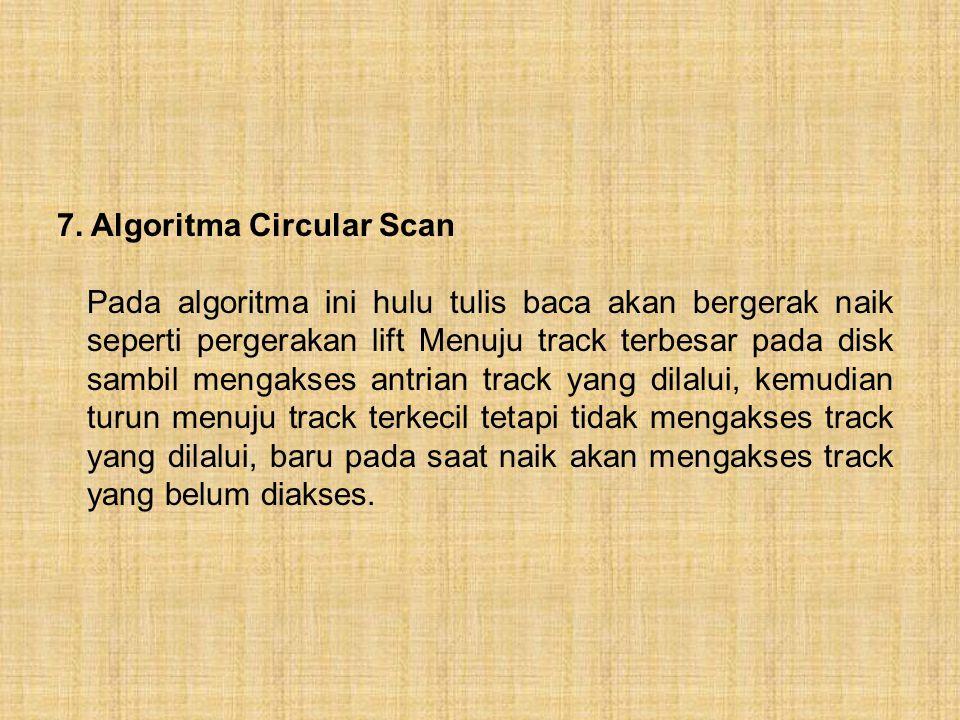 7. Algoritma Circular Scan