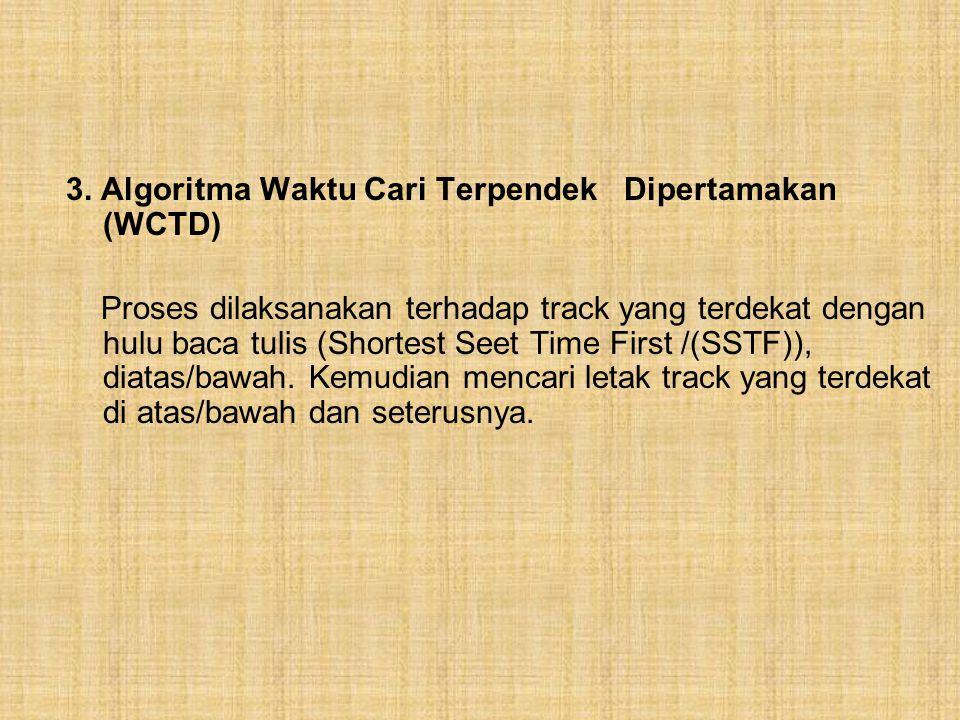 3. Algoritma Waktu Cari Terpendek Dipertamakan (WCTD)