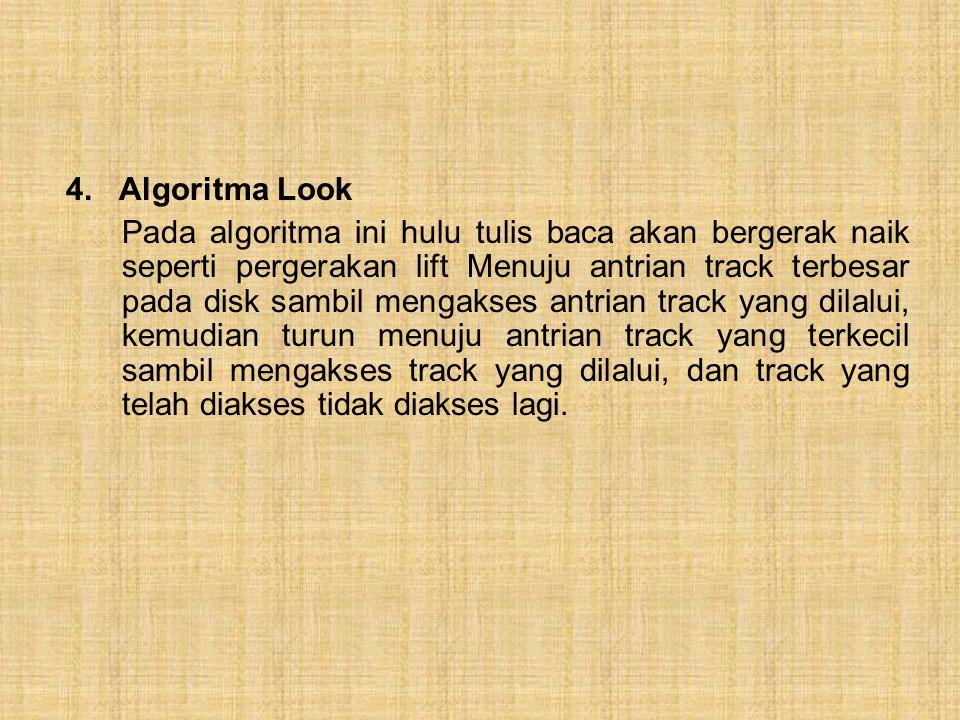 4. Algoritma Look
