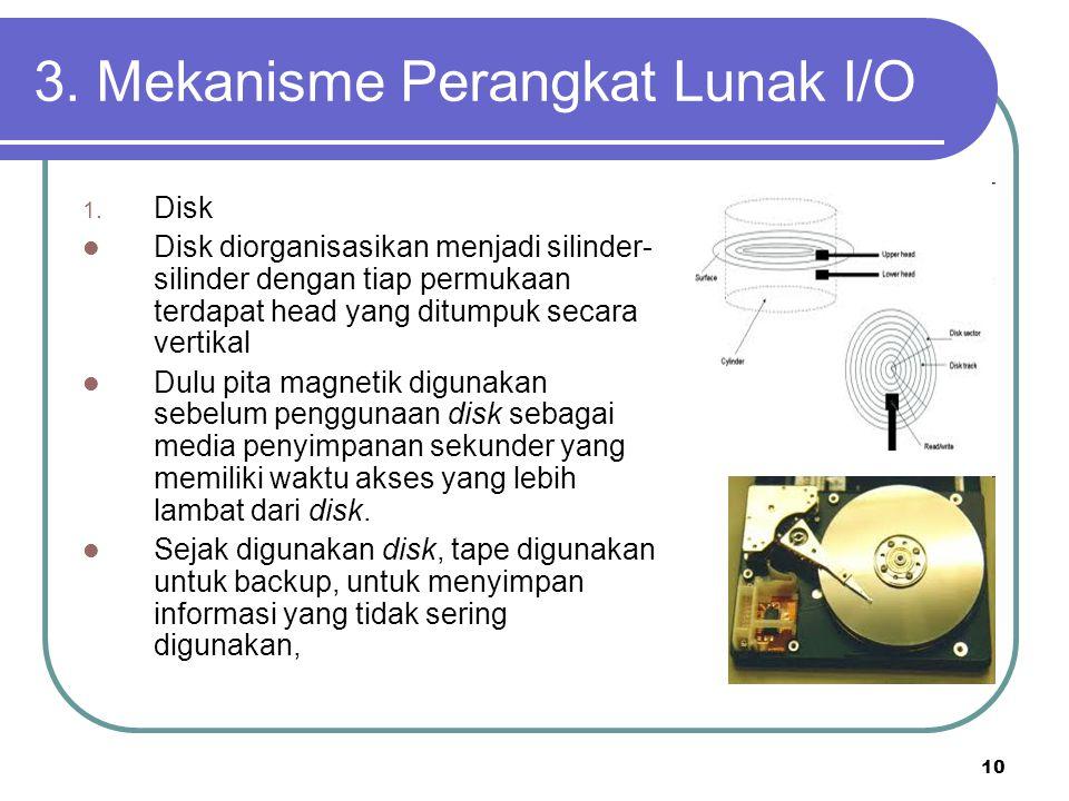 3. Mekanisme Perangkat Lunak I/O