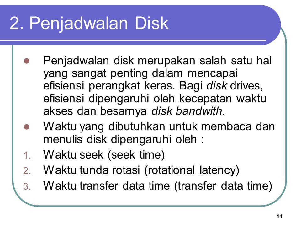 2. Penjadwalan Disk